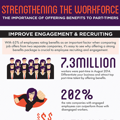 Strengthening the Workforce