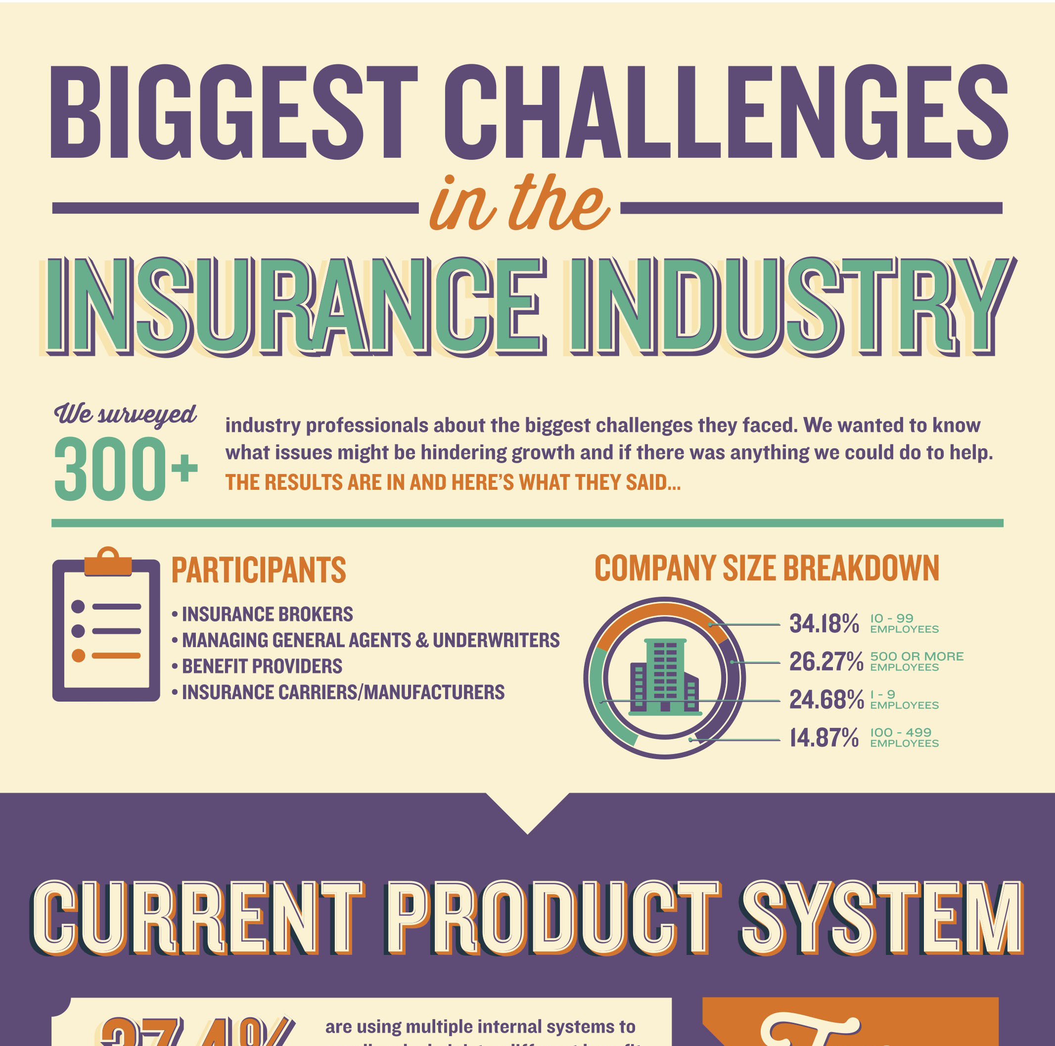 Biggest Challenges in the Insurance Industry